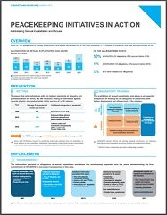 PEACEKEEPING INITIATIVES IN ACTION