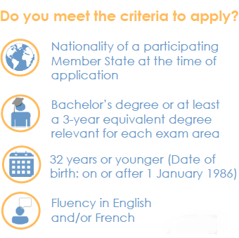 The exam will be held for nationals of a participating country with a Bachelor's degree or at least a 3-year equivalent degree relevant to the job networks covered by the exam. Applicants must also be younger than 32 years and be fluent in English and/or French.